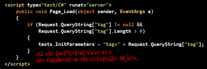 Passing a tag from the query string to the init parameter.