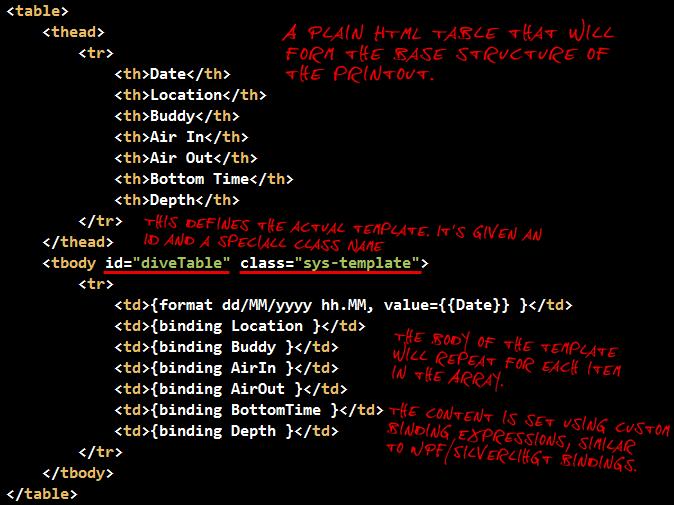 ASP.NET AJAX 4 Client Template